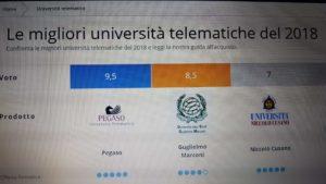 Padula Sedute Di Laurea Nella Certosa Per La Pegaso Ritenuta La Migliore Universita Telematica In Italia Trekking Tv